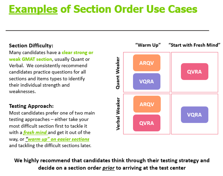 GMAC myth 3: GMAT section order
