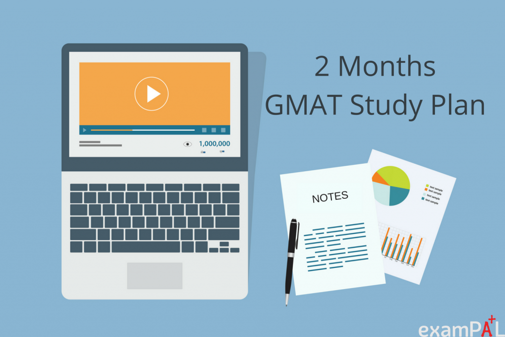 How to Prepare For The GMAT in 2 Months